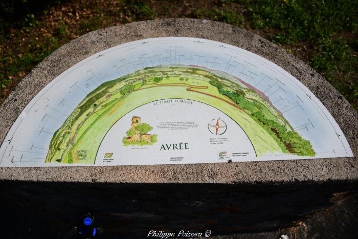 Panorama d'Avrée